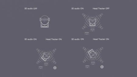 360 audio